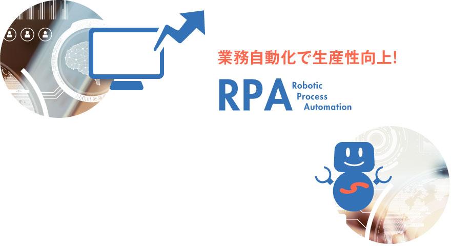 業務自動化で生産性向上!